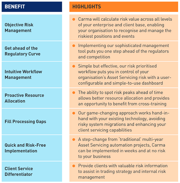 risk management benefits chart 3